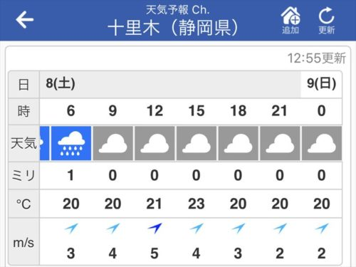 十里木キャンプ場 事前天気予報